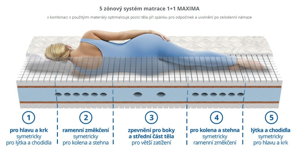 matrace 1+1 MAXIMA
