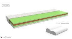 matrace XXL - vysoká nosnost 150 kg