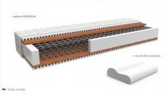 Luxusní pružinová matrace MONARCHA