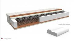 pružinová matrace s vysokou nosností ERGONOMY - kokosové vlákno, zimní letní strana