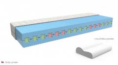 vysoká matrace ANETA + kvalitní potah, studená pěna