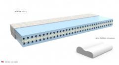 pohodlná matrace VIOLA + kvalitní potah