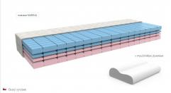vysoká matrace MARINA - studená pěna - doporučeno ortopedem