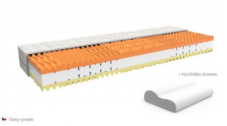 matrace DUO VISCO - líná pěna