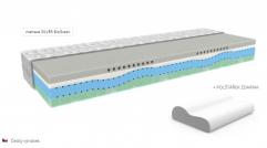 Matrace SILVER BioGreen