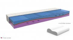 Eukalyptová matrace HYPNOS